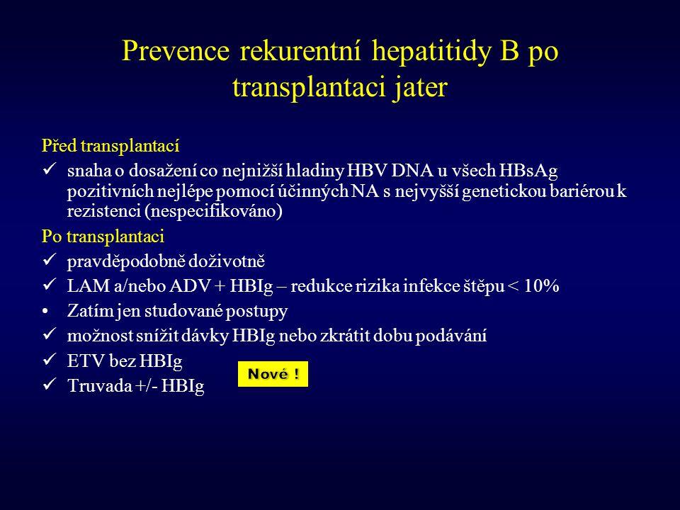 Prevence rekurentní hepatitidy B po transplantaci jater