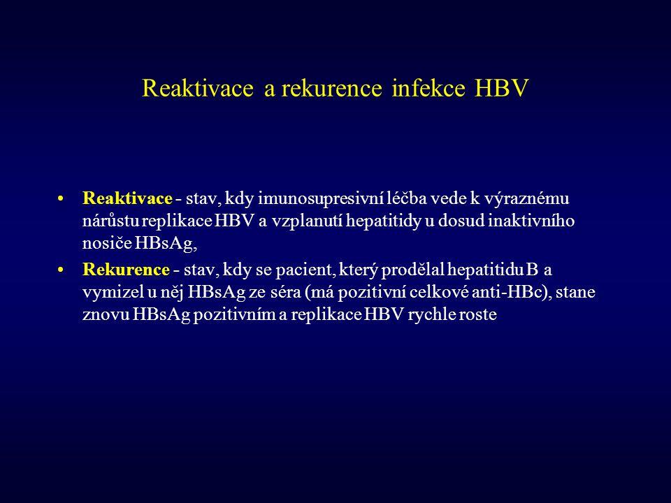 Reaktivace a rekurence infekce HBV