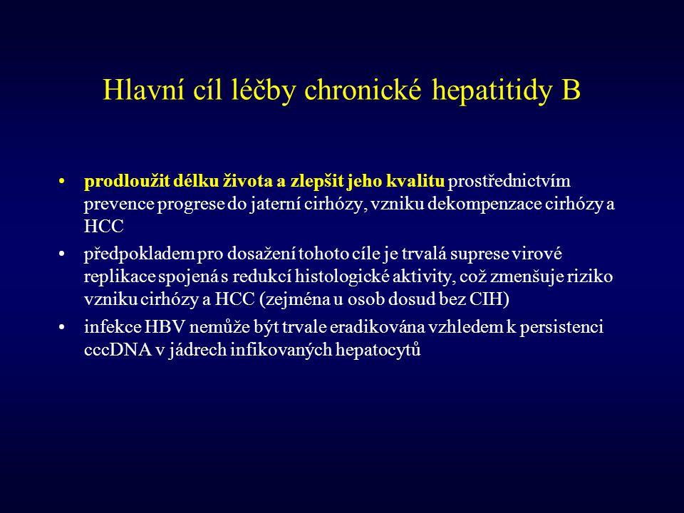 Hlavní cíl léčby chronické hepatitidy B