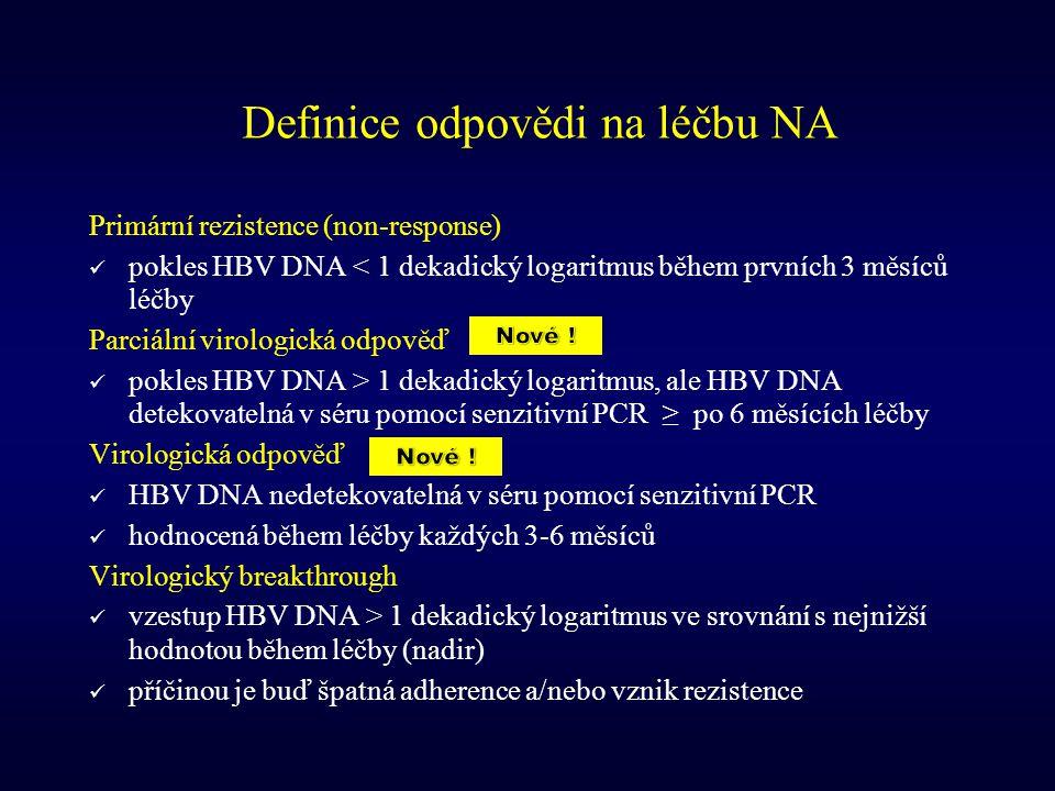 Definice odpovědi na léčbu NA