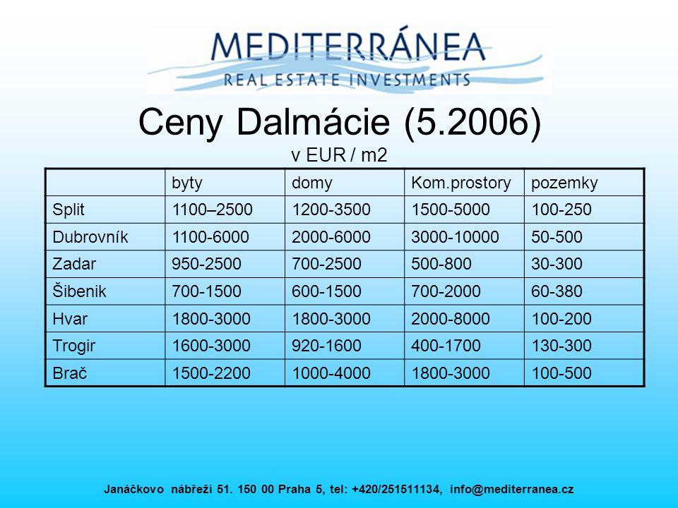 Ceny Dalmácie (5.2006) v EUR / m2