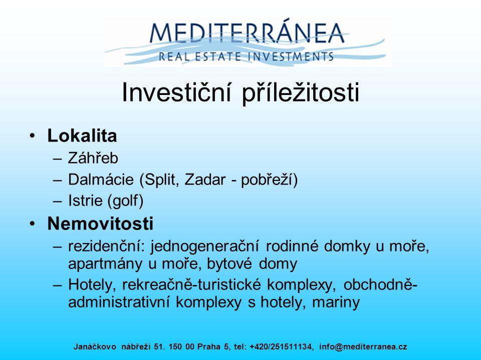 Investiční příležitosti