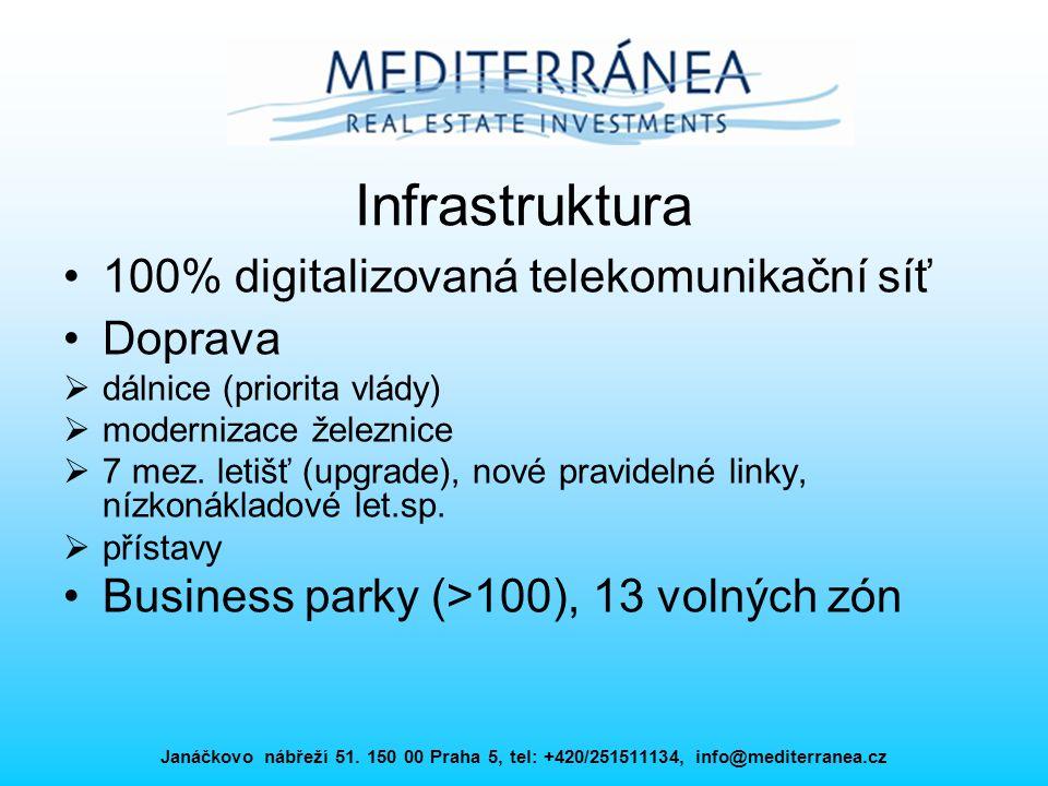 Infrastruktura 100% digitalizovaná telekomunikační síť Doprava