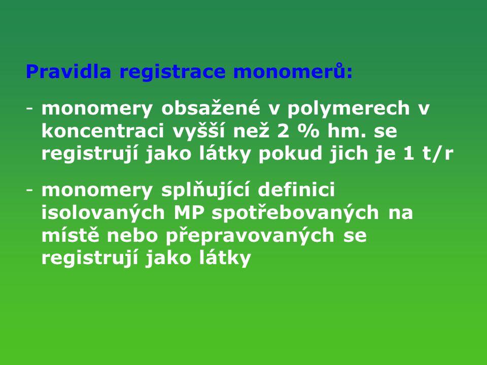 Pravidla registrace monomerů: