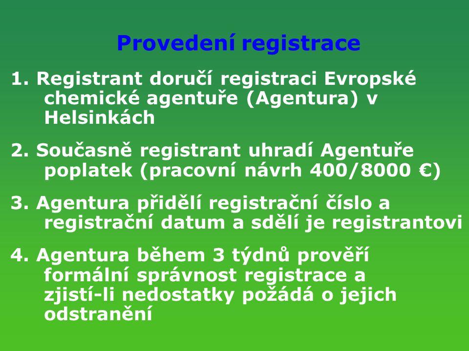 Provedení registrace 1. Registrant doručí registraci Evropské chemické agentuře (Agentura) v Helsinkách.