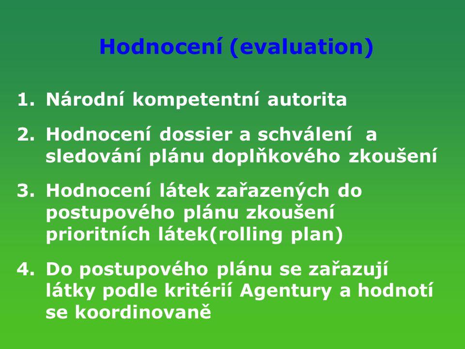 Hodnocení (evaluation)