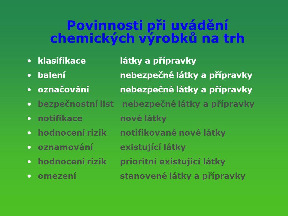 Povinnosti při uvádění chemických výrobků na trh
