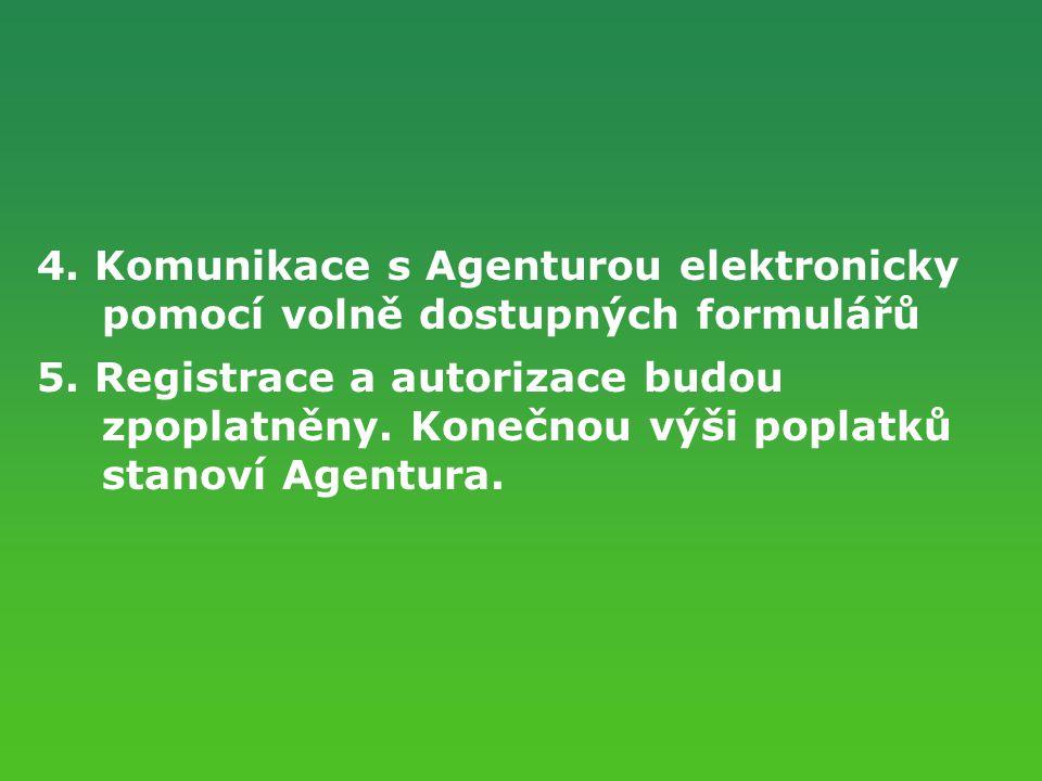 4. Komunikace s Agenturou elektronicky pomocí volně dostupných formulářů