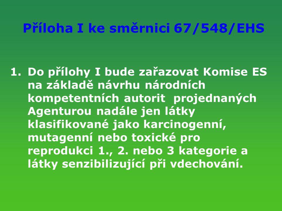Příloha I ke směrnici 67/548/EHS