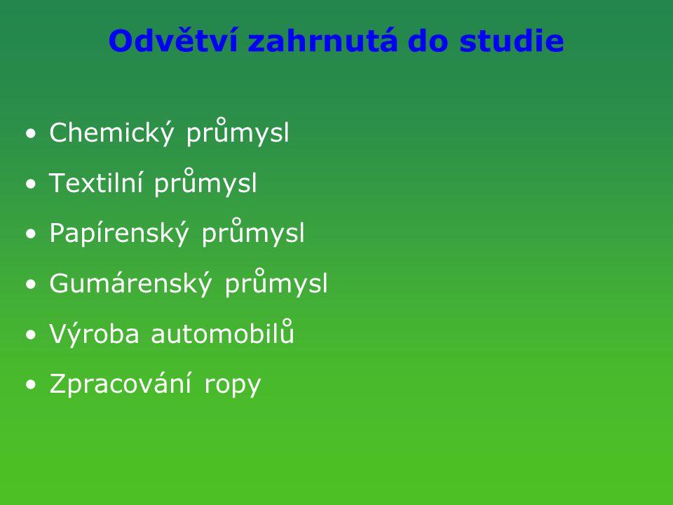 Odvětví zahrnutá do studie