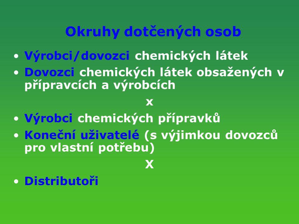 Okruhy dotčených osob Výrobci/dovozci chemických látek
