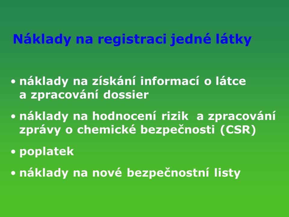 Náklady na registraci jedné látky