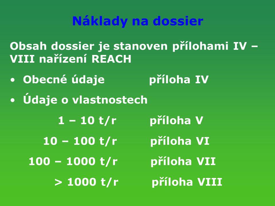 Náklady na dossier Obsah dossier je stanoven přílohami IV – VIII nařízení REACH. Obecné údaje příloha IV.