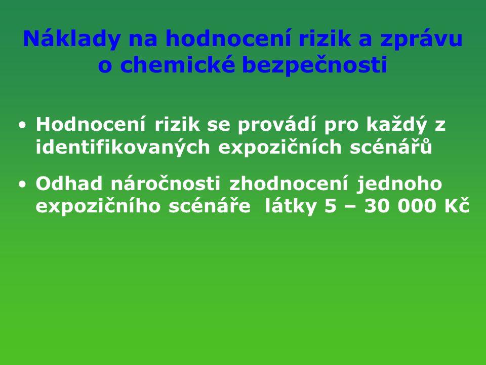 Náklady na hodnocení rizik a zprávu o chemické bezpečnosti