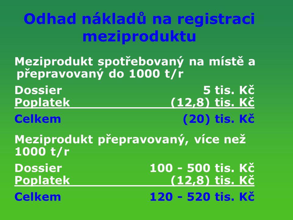 Odhad nákladů na registraci meziproduktu