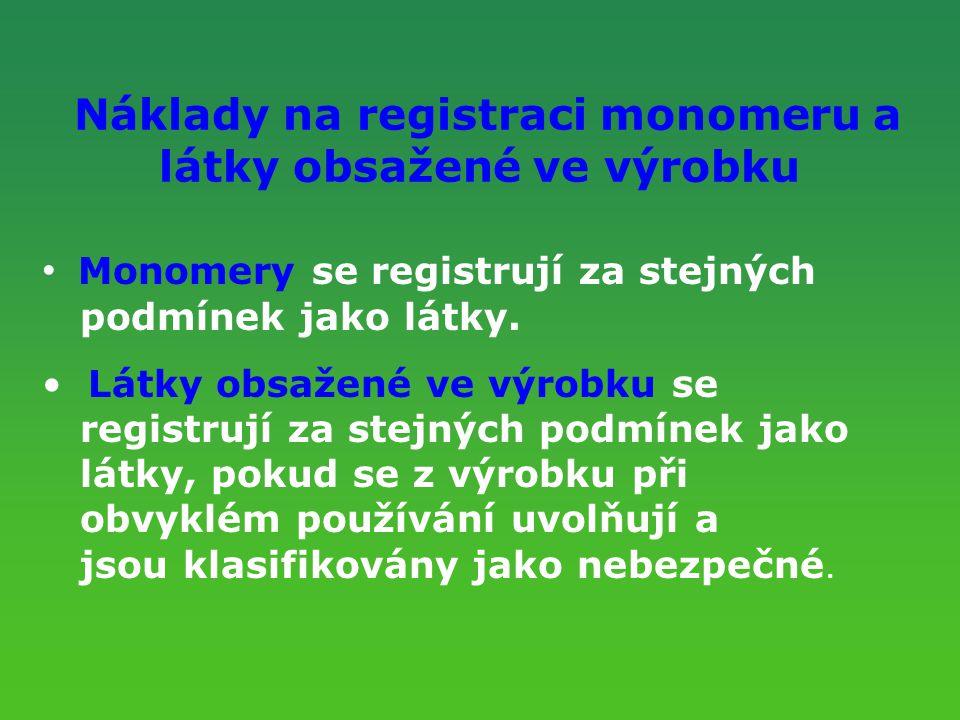 Náklady na registraci monomeru a látky obsažené ve výrobku