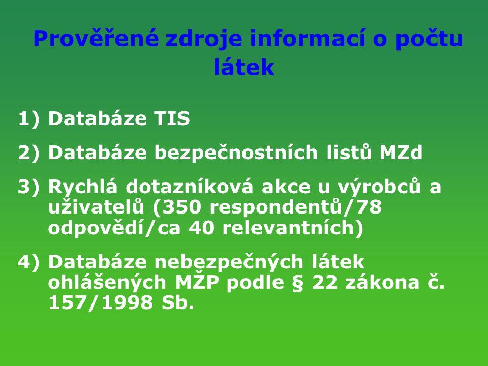 Prověřené zdroje informací o počtu látek