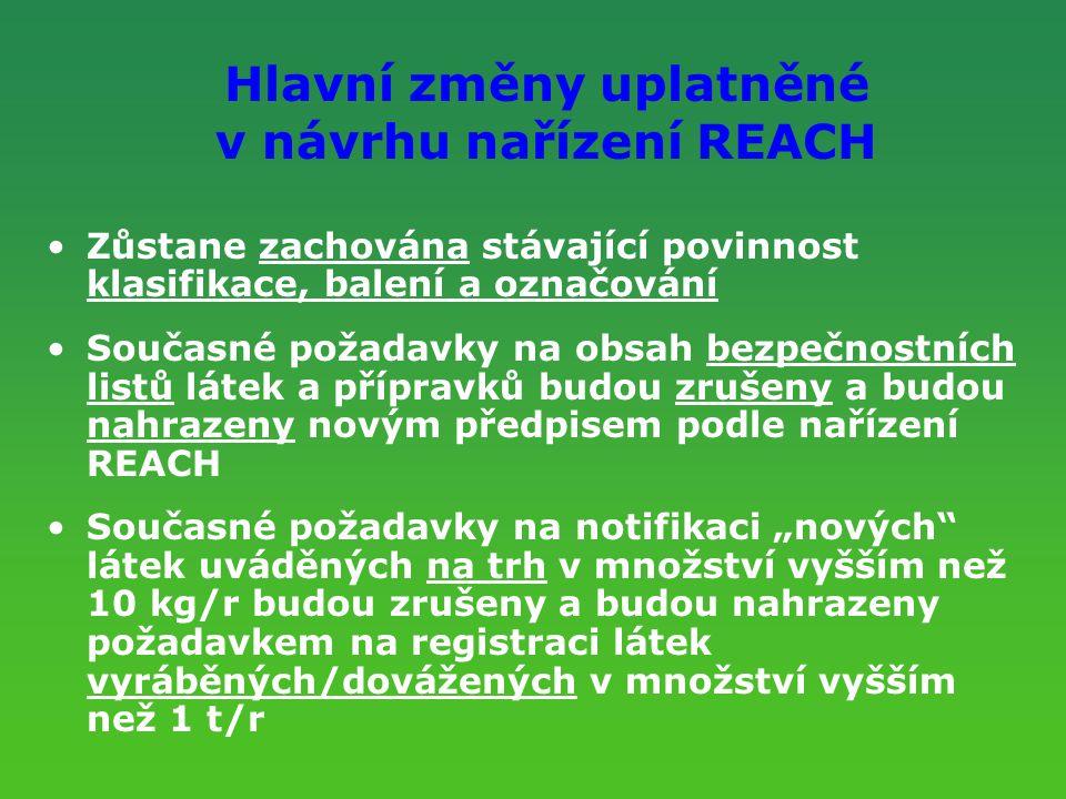 Hlavní změny uplatněné v návrhu nařízení REACH
