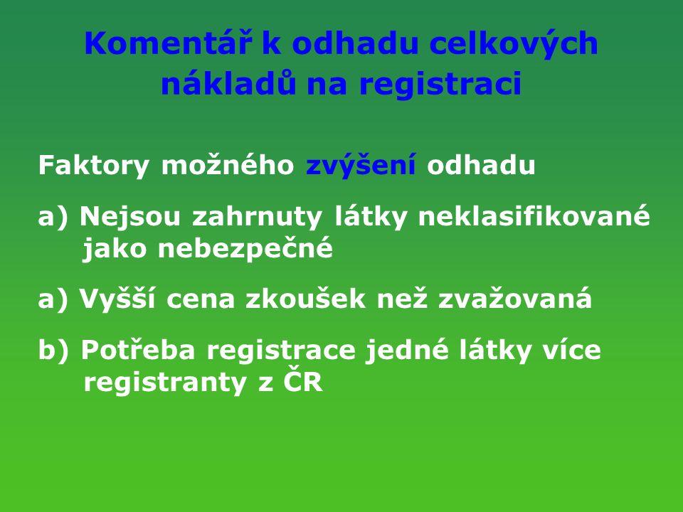 Komentář k odhadu celkových nákladů na registraci