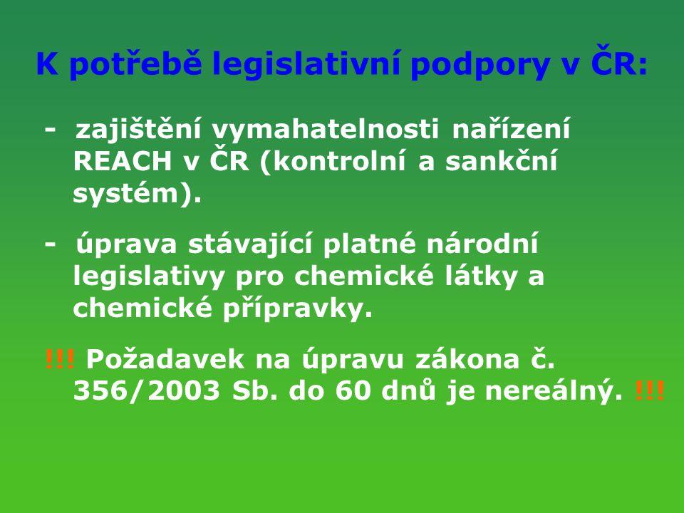 K potřebě legislativní podpory v ČR: