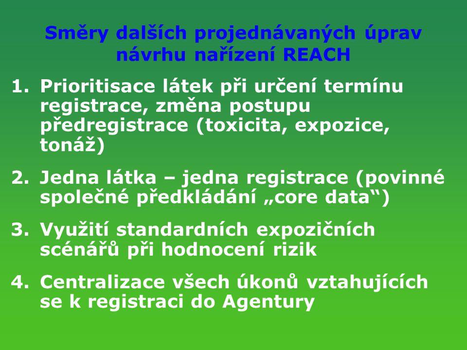 Směry dalších projednávaných úprav návrhu nařízení REACH