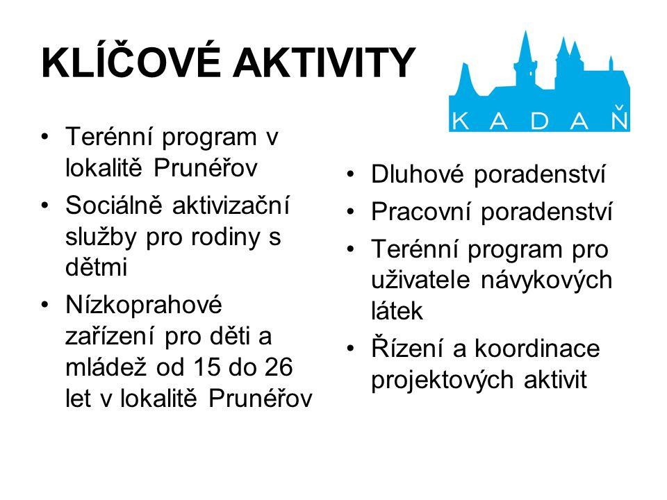 KLÍČOVÉ AKTIVITY Terénní program v lokalitě Prunéřov