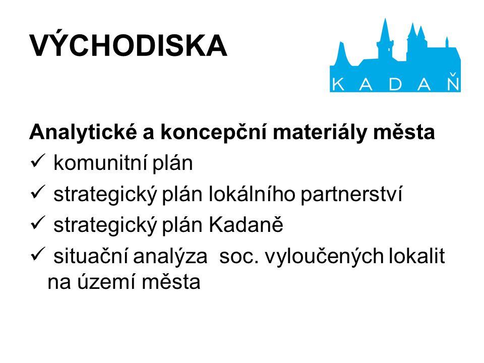 VÝCHODISKA Analytické a koncepční materiály města komunitní plán