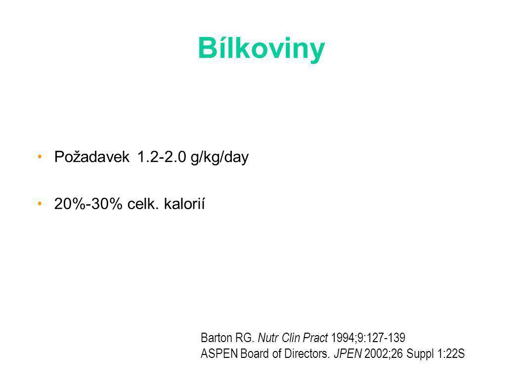 Bílkoviny Požadavek 1.2-2.0 g/kg/day 20%-30% celk. kalorií