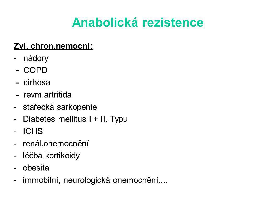 Anabolická rezistence