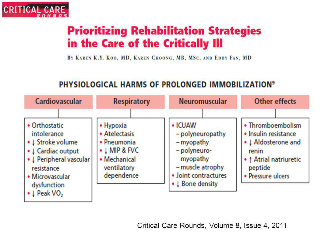 Critical Care Rounds, Volume 8, Issue 4, 2011