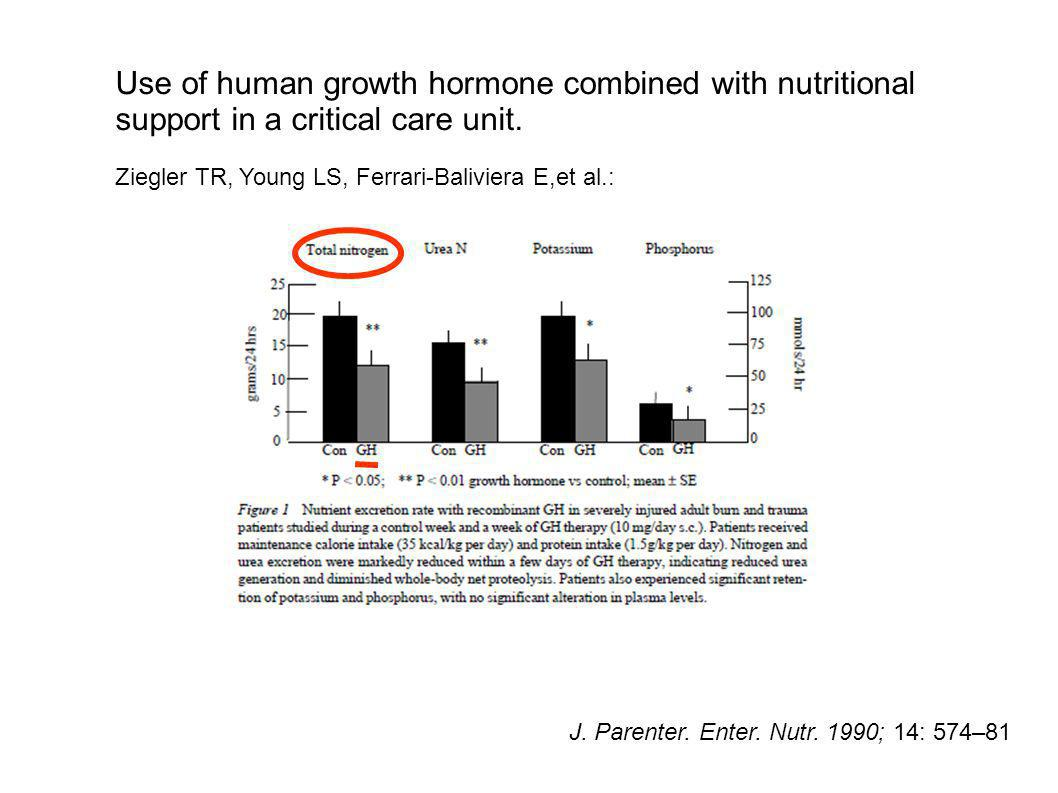 Use of human growth hormone combined with nutritional support in a critical care unit.