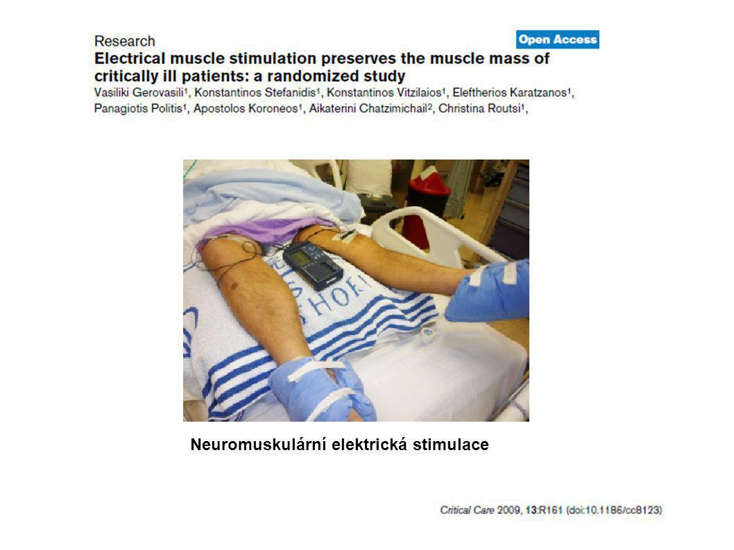 Neuromuskulární elektrická stimulace