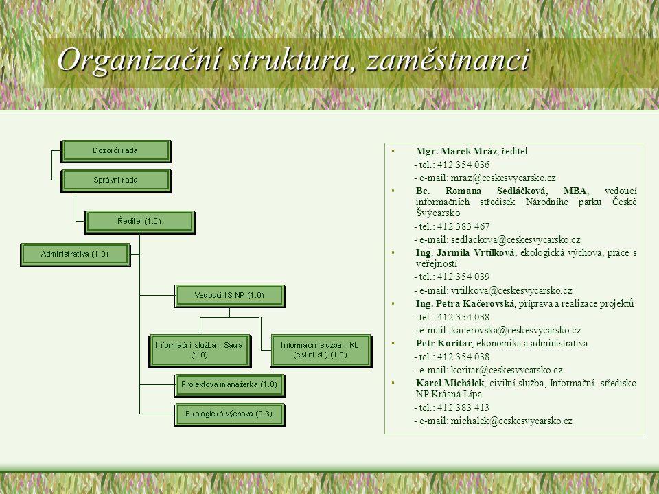 Organizační struktura, zaměstnanci
