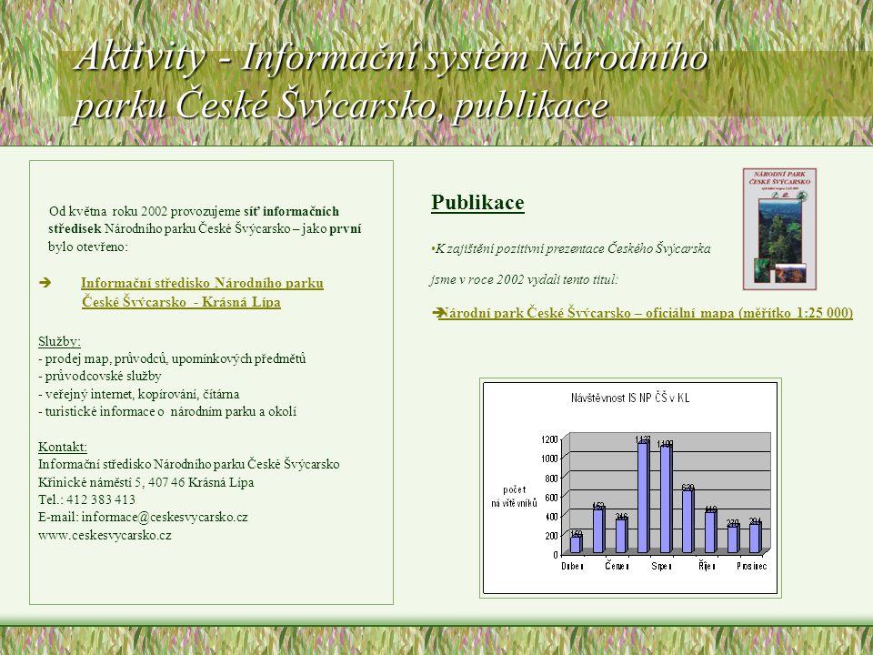 Aktivity - Informační systém Národního parku České Švýcarsko, publikace