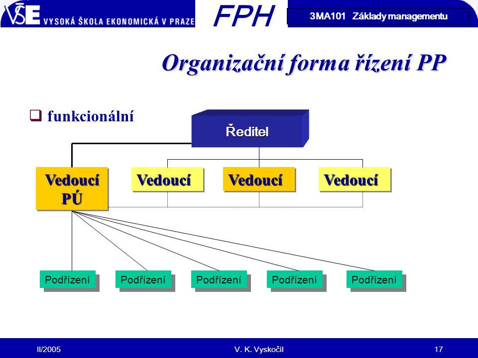 Organizační forma řízení PP