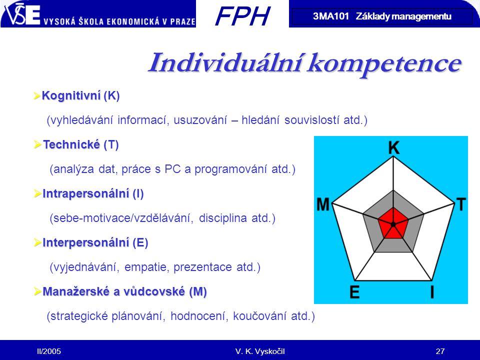 Individuální kompetence