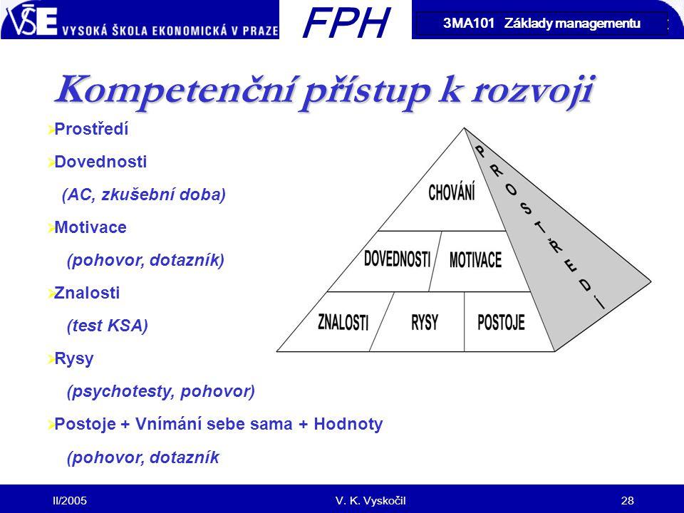 Kompetenční přístup k rozvoji