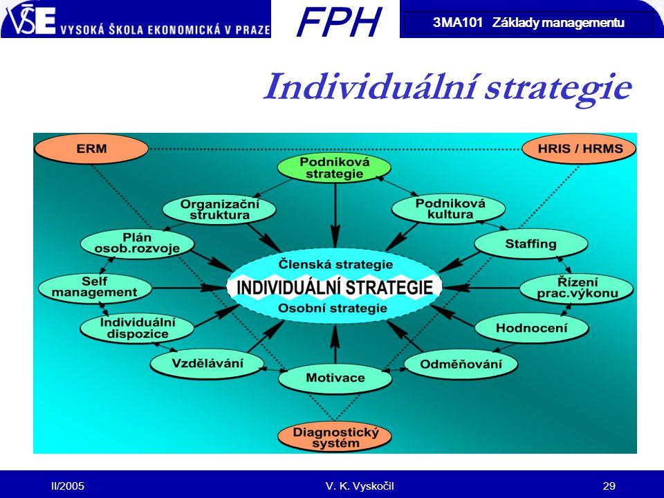 Individuální strategie