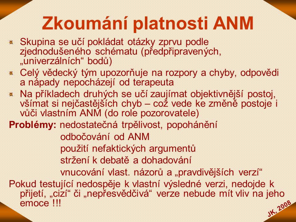Zkoumání platnosti ANM