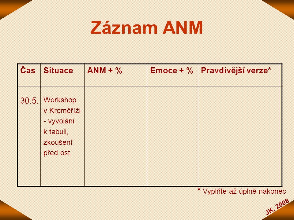 Záznam ANM Čas Situace ANM + % Emoce + % Pravdivější verze* 30.5.