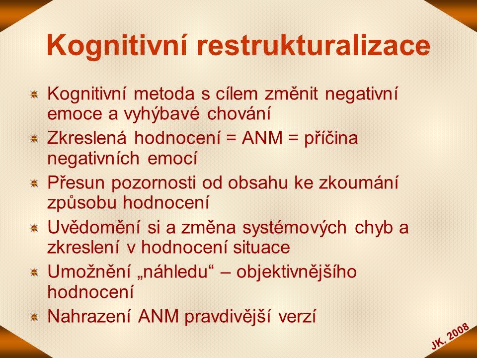 Kognitivní restrukturalizace