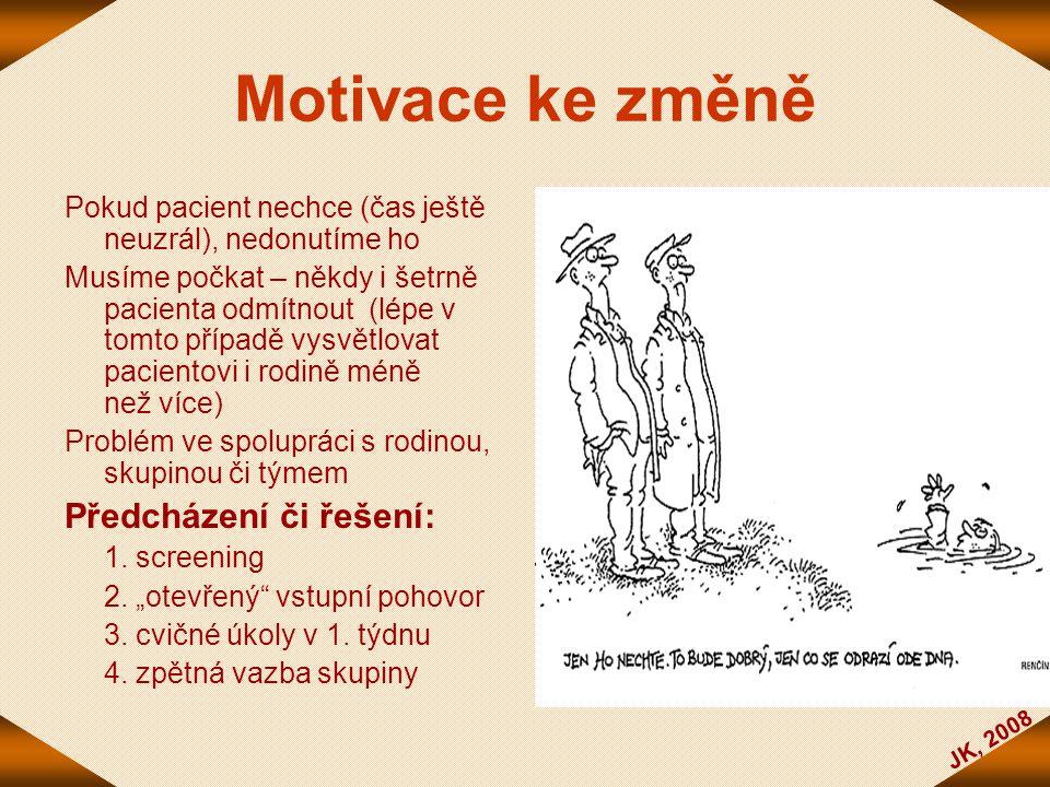 Motivace ke změně Předcházení či řešení: