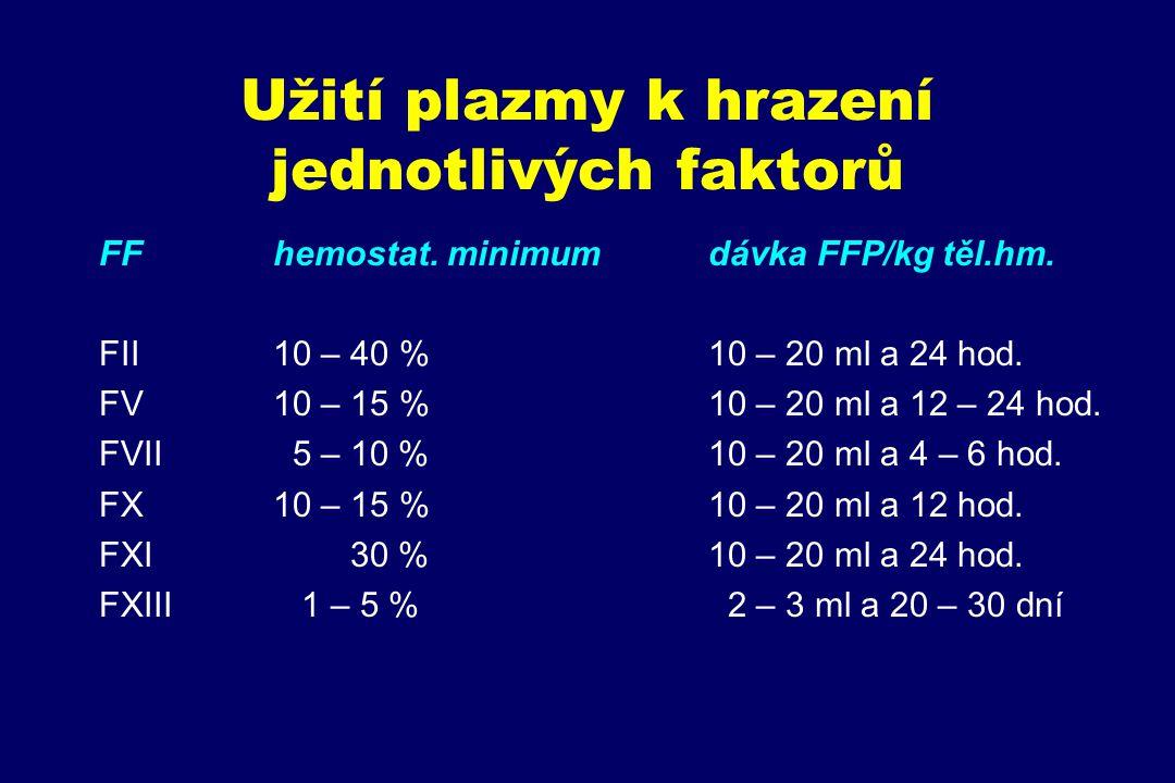Užití plazmy k hrazení jednotlivých faktorů