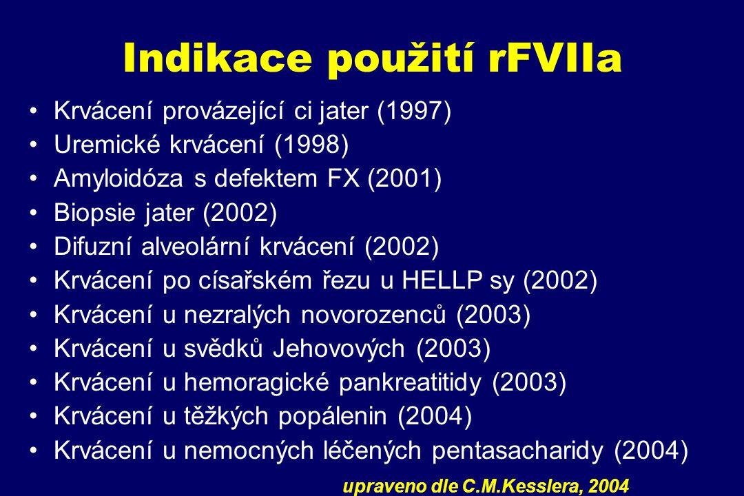 Indikace použití rFVIIa