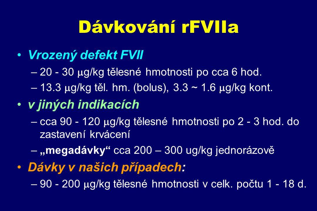 Dávkování rFVIIa Vrozený defekt FVII v jiných indikacích