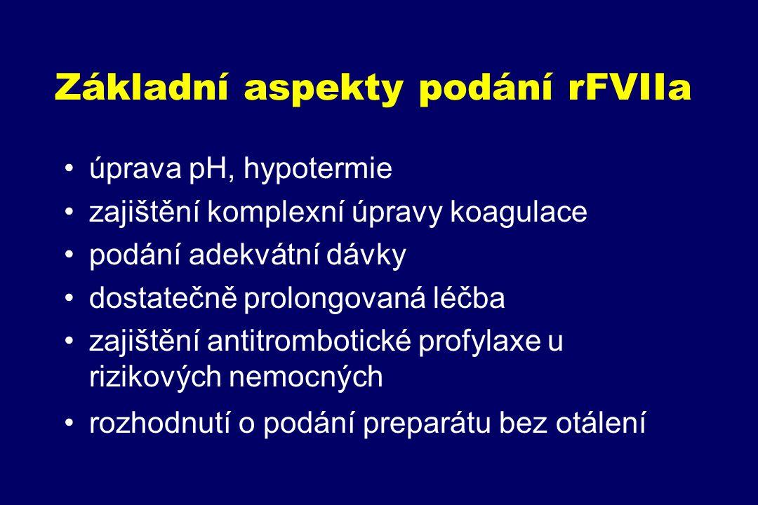 Základní aspekty podání rFVIIa