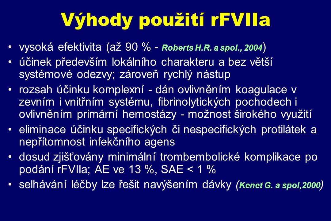 Výhody použití rFVIIa vysoká efektivita (až 90 % - Roberts H.R. a spol., 2004)