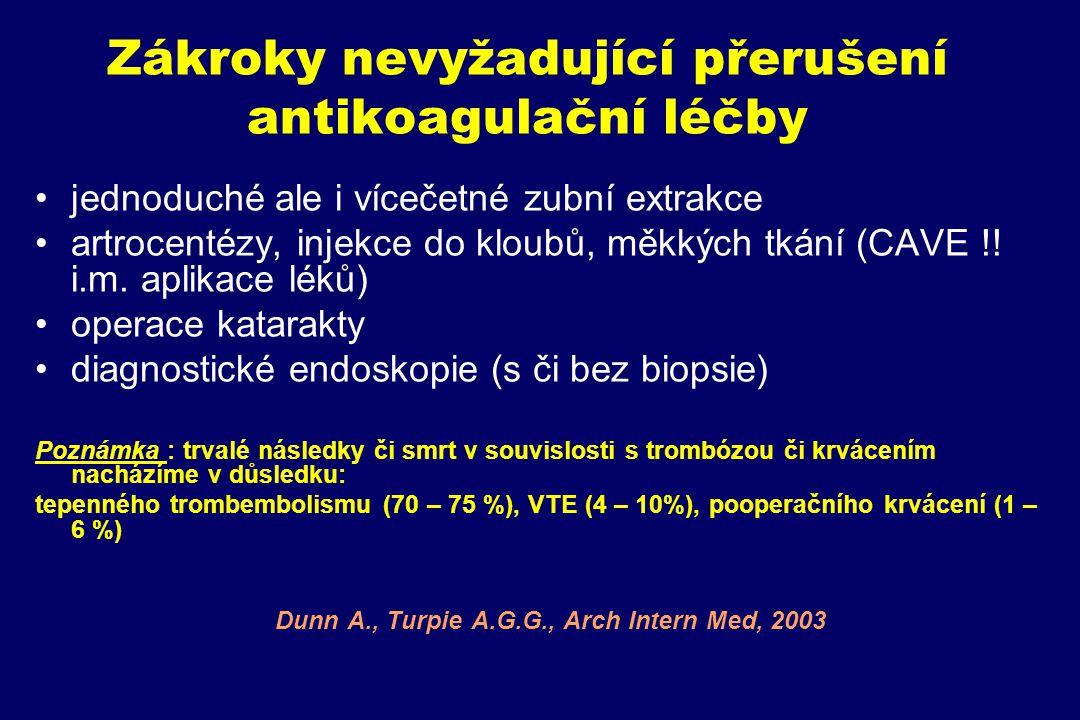 Zákroky nevyžadující přerušení antikoagulační léčby