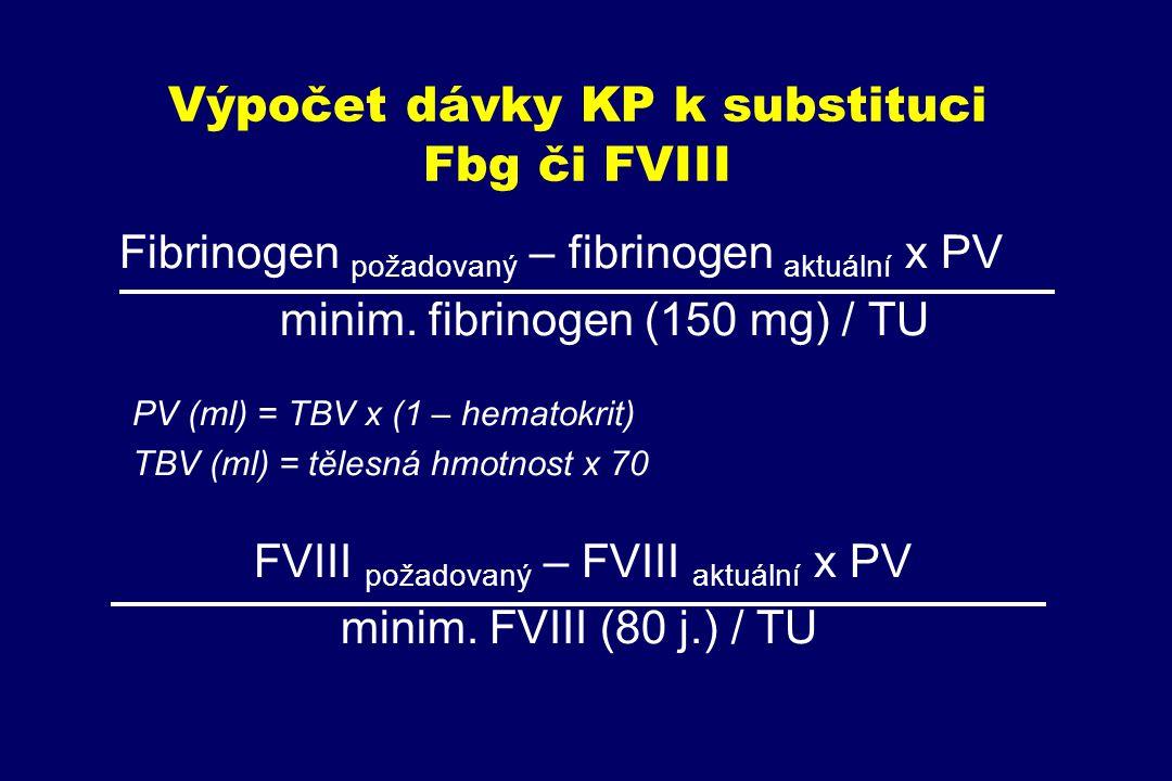 Výpočet dávky KP k substituci Fbg či FVIII