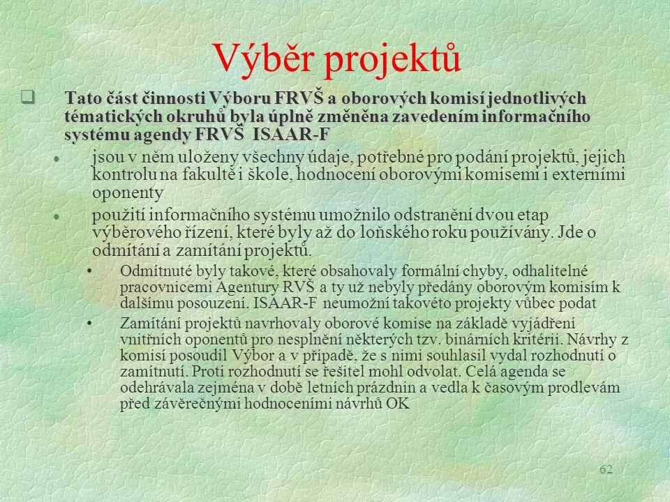 Závěrečná etapa výběru projektů navržených k financování